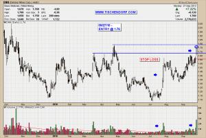 DNN DML.TO Denison Mines Uranium Stock Explorer Producer Technical Analyiss Price Chart Volume