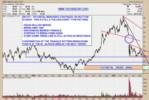 CCJ CCO Cameco Uranium Mining Stock Chart Technical Analysis Price Target