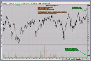 MOO Market Vectors Agribusiness ETF Successful Multi-Year Break-Out Level Test Bullish Chart Technical Analaysis