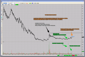 lgcy-legacy-reserves-lp-chart-with-massive-short-squeeze-potential